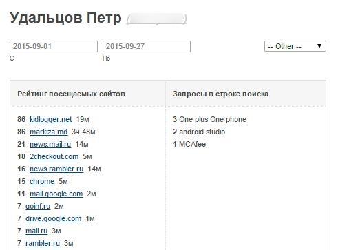 Статистика использования Интернета и поисковых запросов. StaffCounter.net.