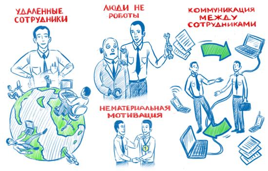 Контроль качества работы сотрудников. StaffCounter - идеальный помощник для управления удаленной командой.