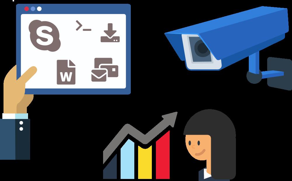 Поведенческий Анализ Сотрудников (UBA) в StaffCounter.