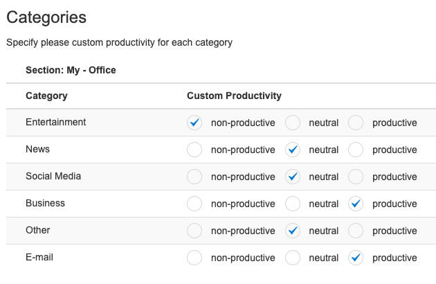 Setting Productivity Categories.
