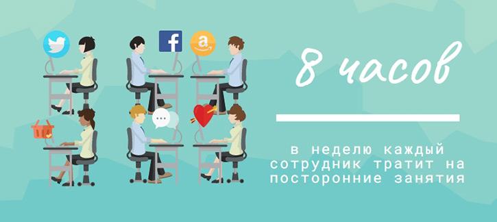Особенности контроля сотрудников IT компании.