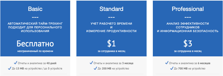 Тарифы StaffCounter Saas.